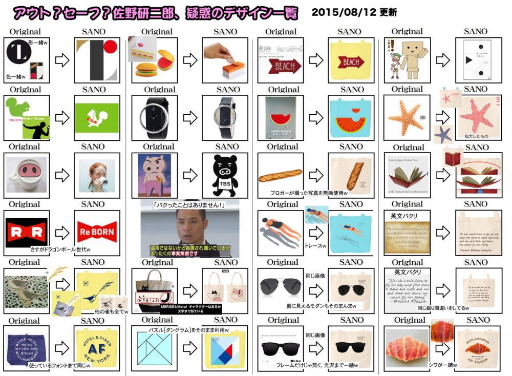 ネット上で公開されている佐野研二郎 (さのけんじろう)さんの、パクリデザイン。